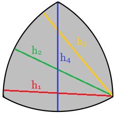 h1, h2, h3 et h4 ont la même longueur.