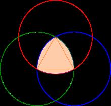 Le triangle équilatéral «de base» en orange et les trois cercles, pour obtenir le triangle de Reuleaux en saumon.