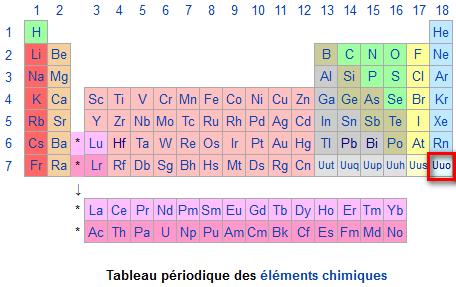 Ununoctium ou la qu te de l 39 lot de stabilit 1 un for B tableau periodique
