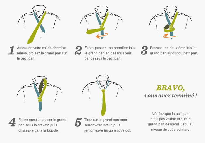 Les n uds de cravate un article d 39 - Comment faire un joli noeud ...
