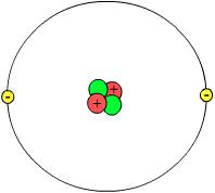 El modelo atomico de james chadwick wikipedia