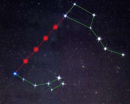 La grande Ours Orion